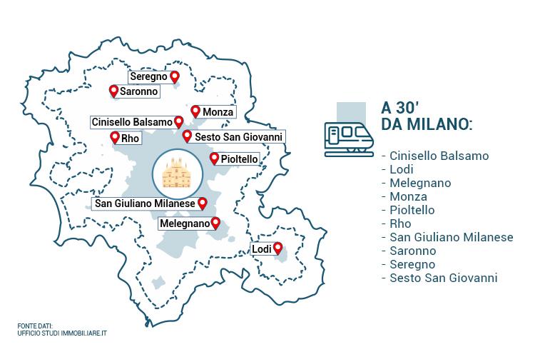 Le città vicino a Milano con più offerta