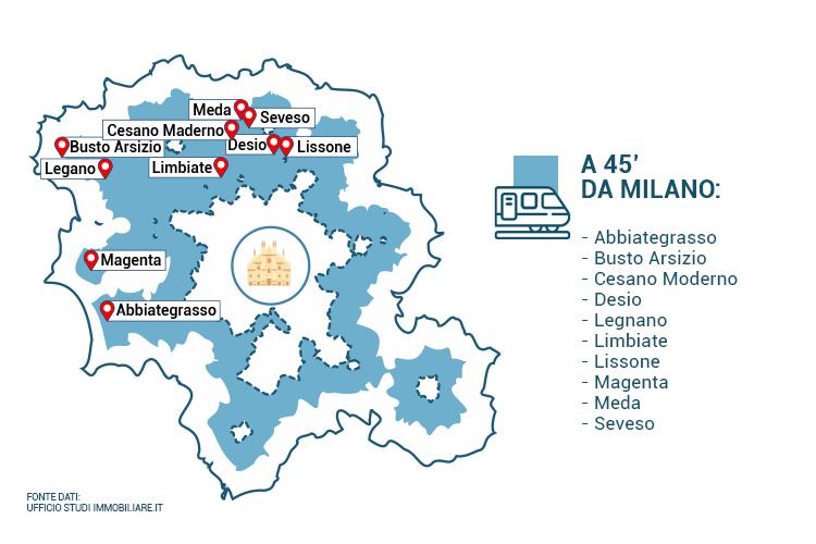 Le città a 45 minuti da Milano con più offerta