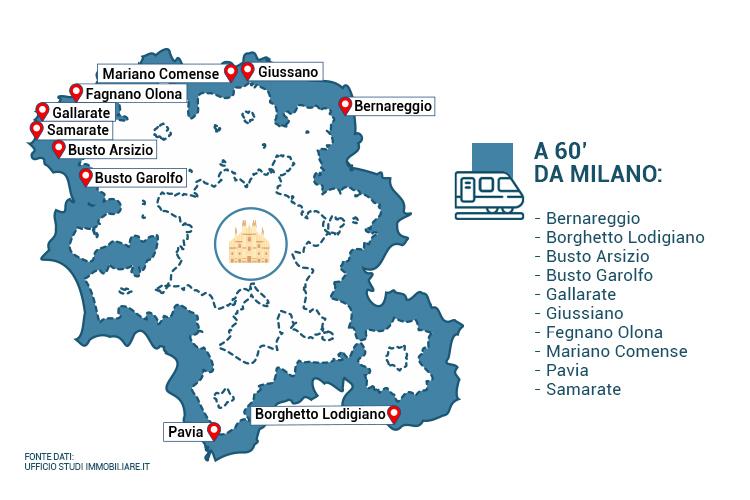 Le città a 60 minuti da Milano con più offerta